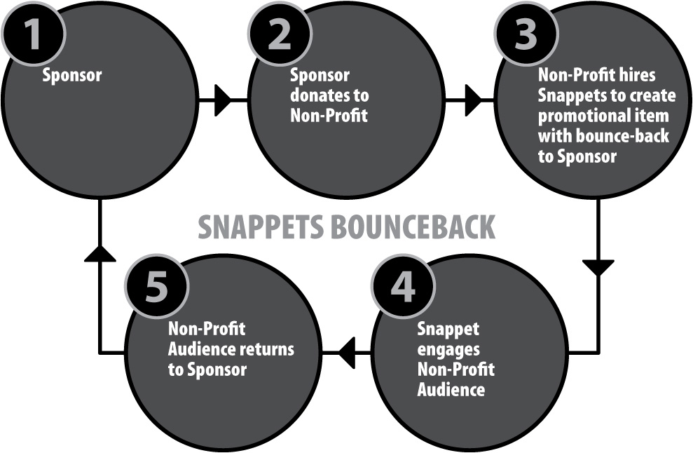 Bounceback_diagram_1.jpg