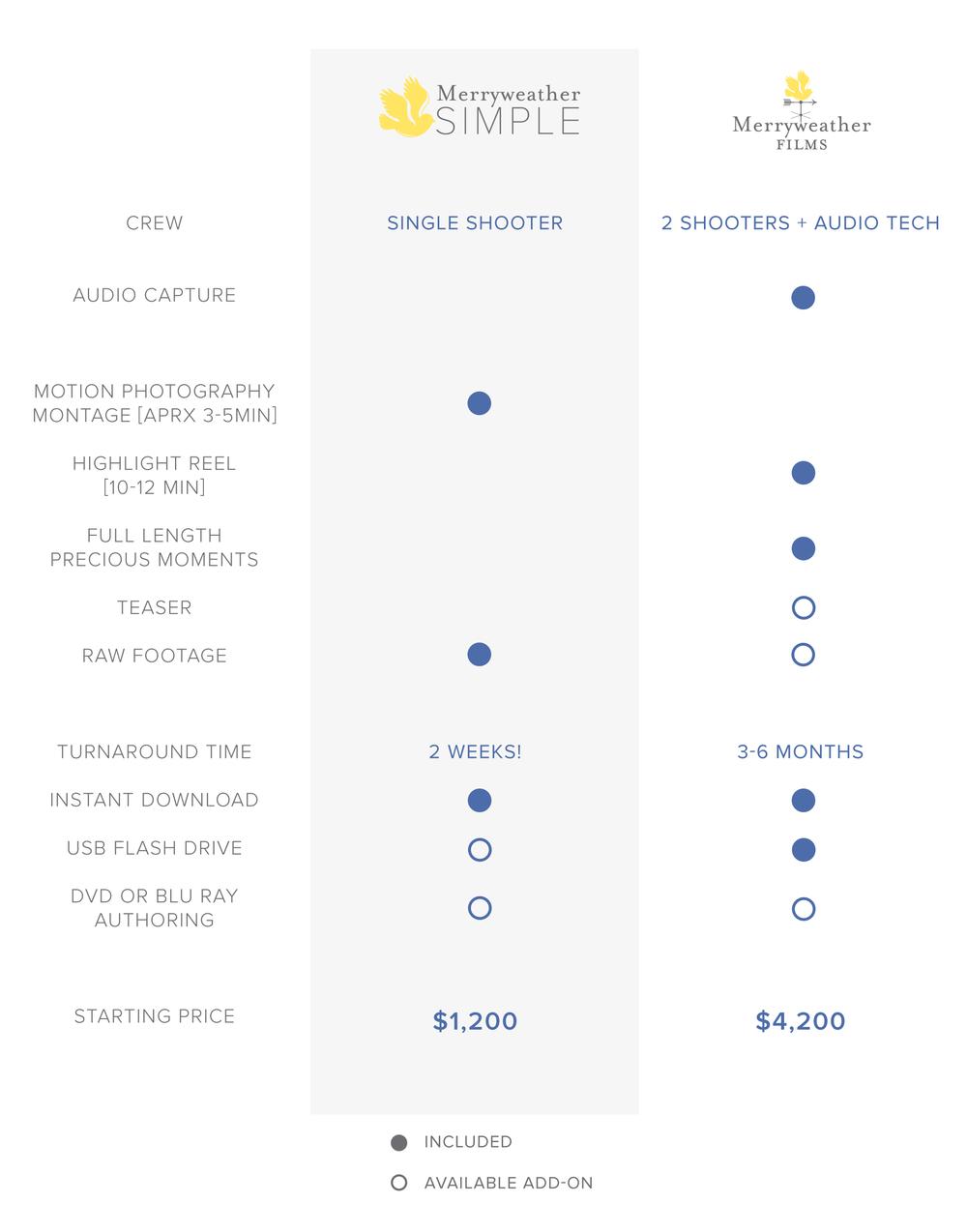 MWS Comparison Chart 1.png