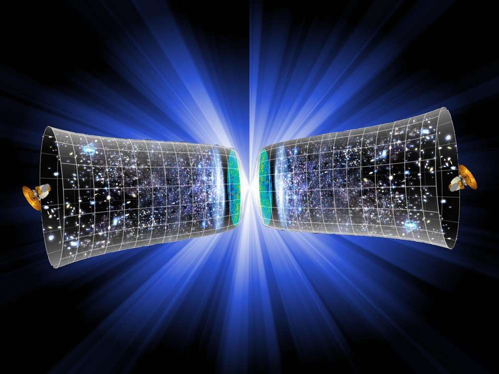 Figure 3:  A Universe with a Singularity in the center, weaving a fabric of reality in multiple directions simultaneously.