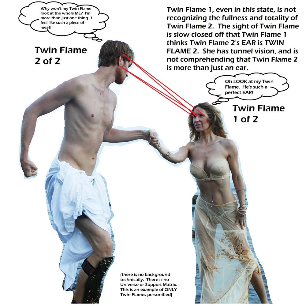 Figure 18: Panel A of an illustration of a person assigning Twin Flame status to PART of the full Twin Flame, and not recognizing that the true, full Twin Flame is more than just an isolated aspect of Twin Flame.