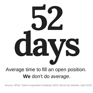 52 days to hire sales professionals