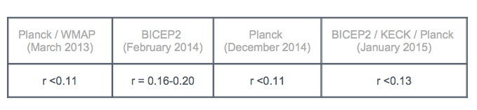 From the pLANCK WeB pAGE