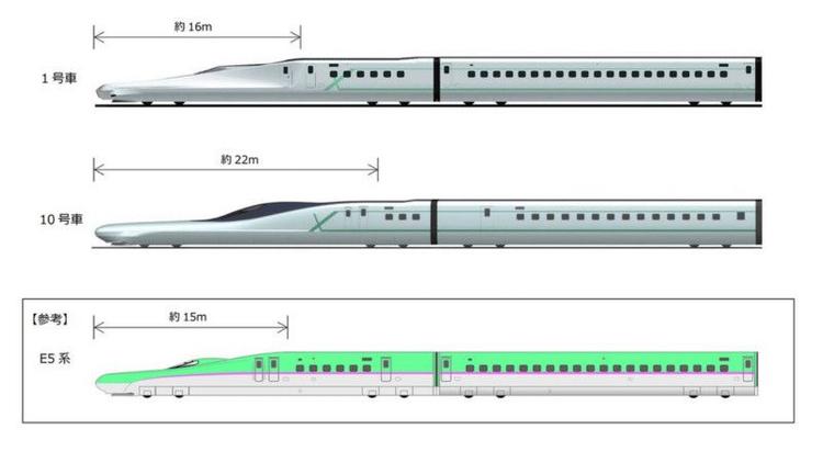 """Första vagnen blir snart enbart tågets nosparti. Märk att detta inte är ett """"lok"""", då alla vagnar har motorer som driver tåget framåt, en av orsakerna till den snabba och mjuka accelerationen.  Bild: JR EAST"""