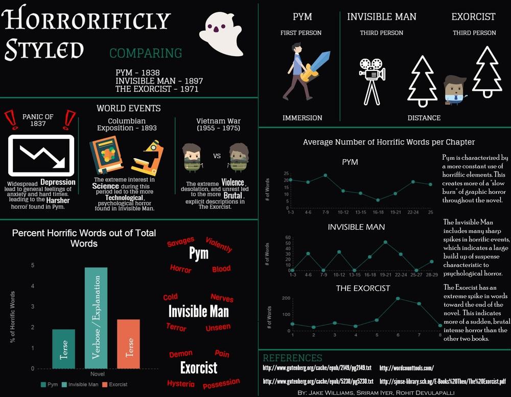 Final Infographic.jpg