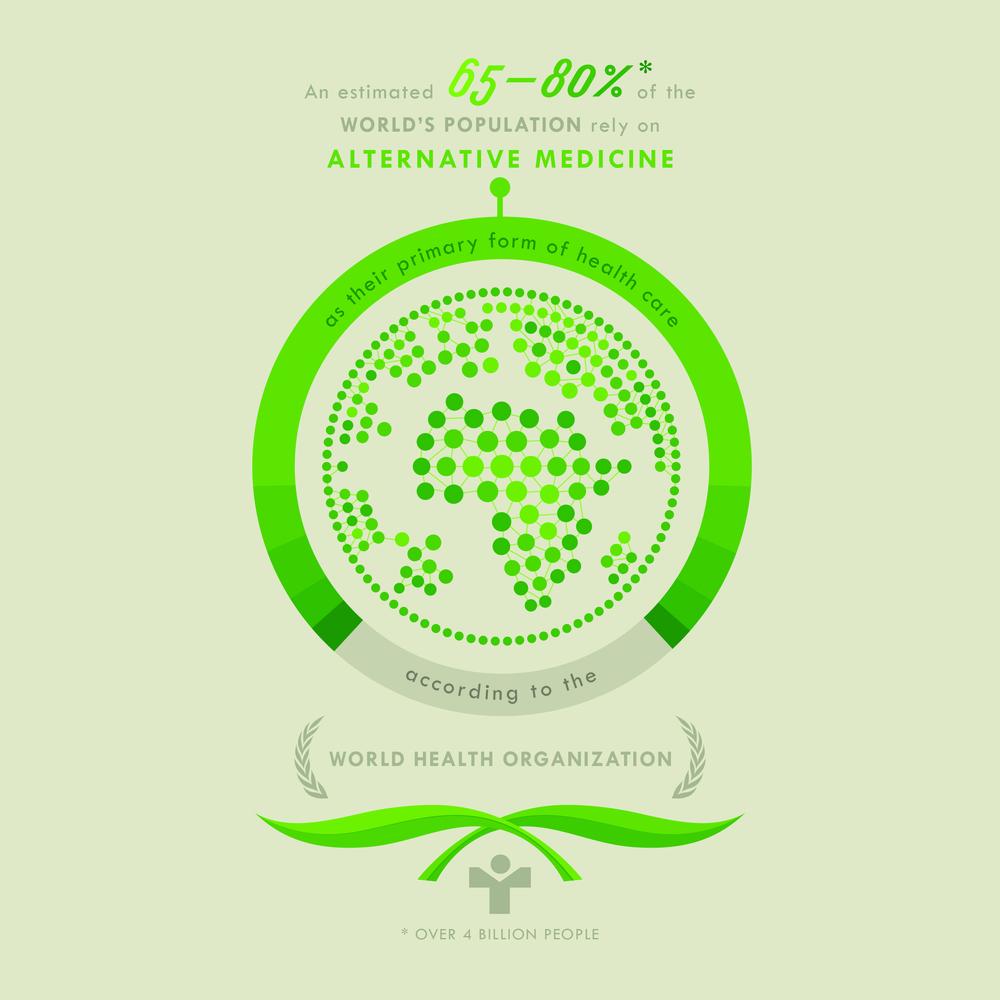 HPHC_Infographic_Green.jpg