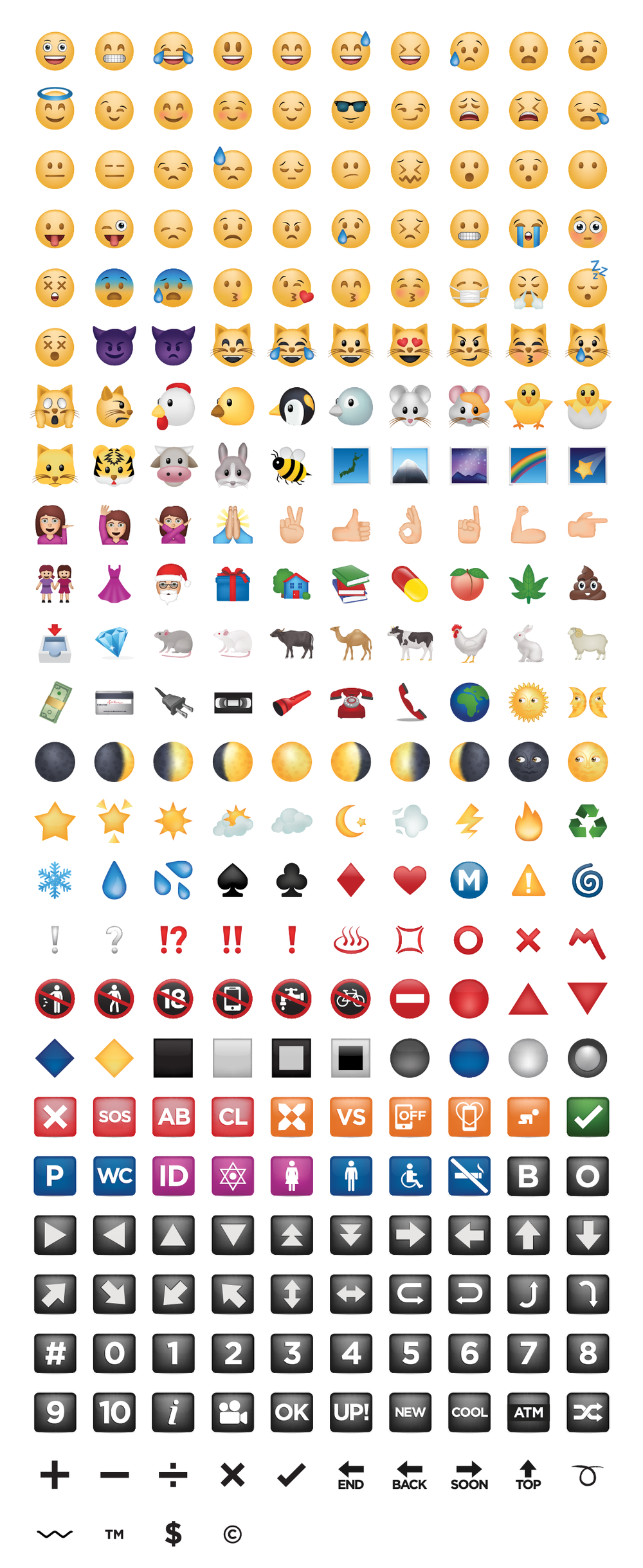 250+ custom emojis resembling iOS versions