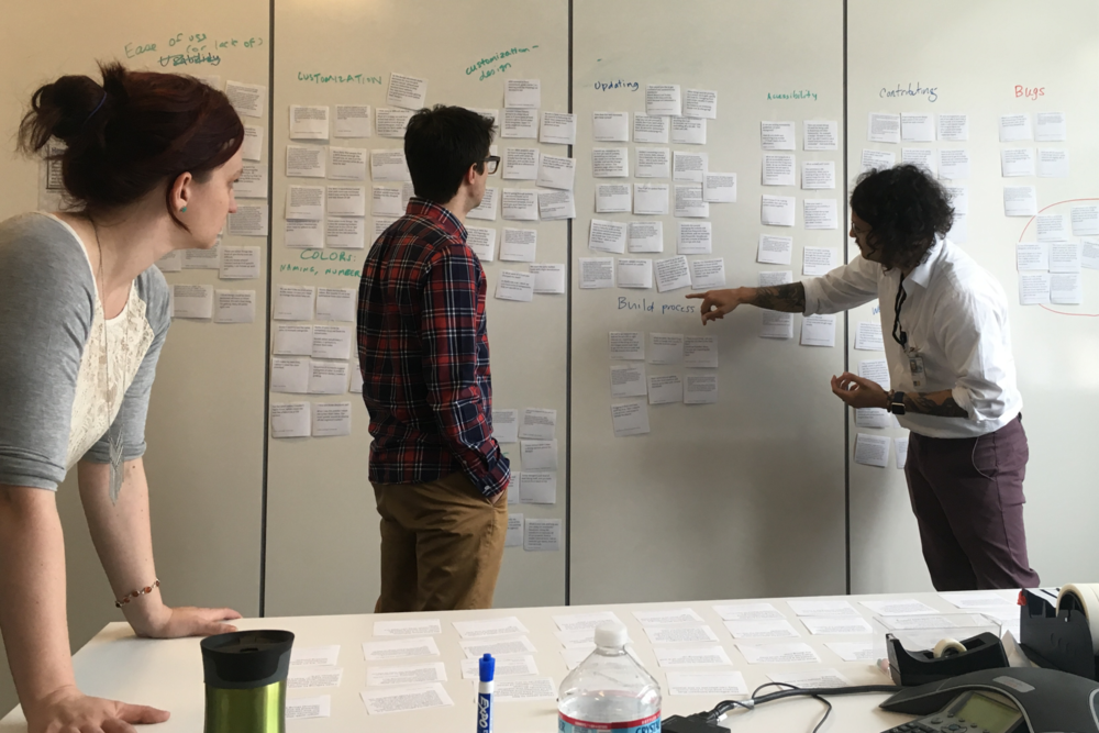 Synthesizing user research
