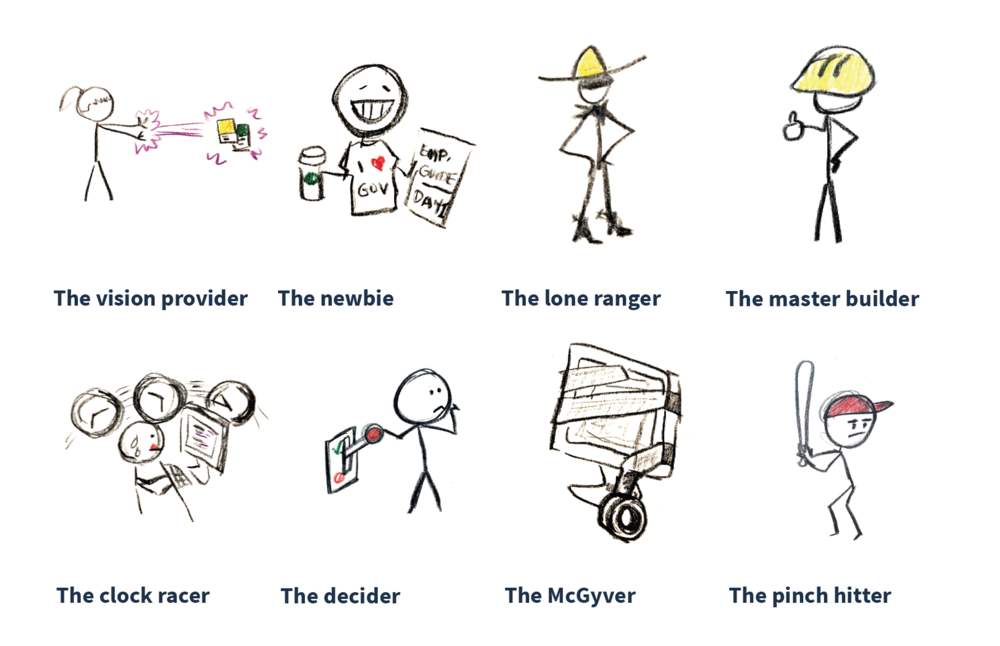 Archetypes capturing common user roles and behaviors