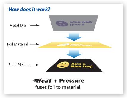 Foil-Image.jpg