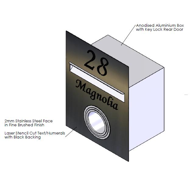 F  aceplate - 390mm (w) x 510mm (h) x 2mm (d)   Internal Box - 350mm (w) x 342mm (h) x 240mm (d)
