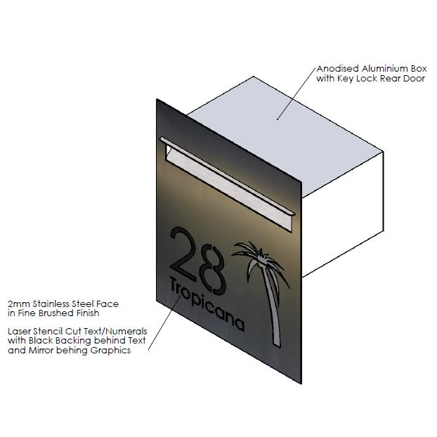 F  aceplate - 390mm (w) x 470mm (h) x 2mm (d)   Internal Box - 350mm (w) x 470mm (h) x 240mm (d)