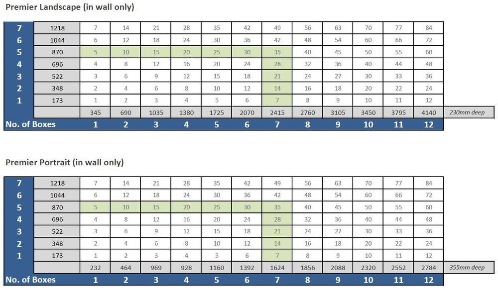 Morris Premier Dimension Chart.jpg