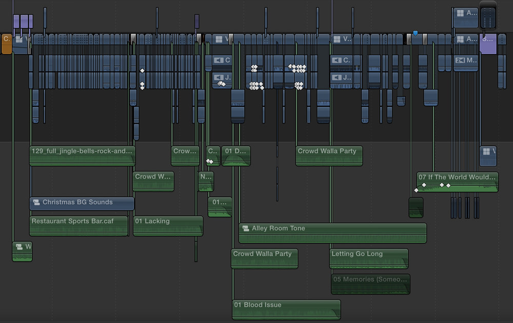 Timeline of the finished film.
