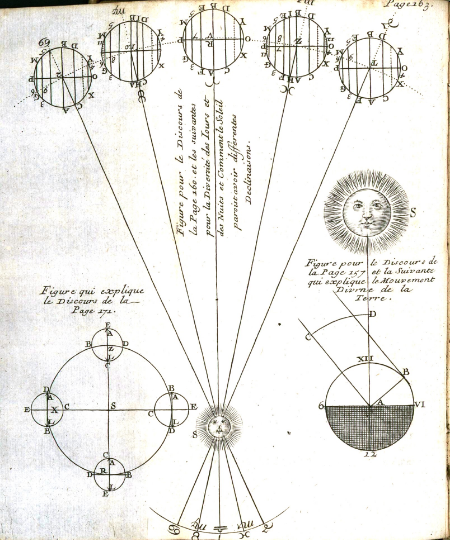 Astronomy-Diagram-Lusage-des-globes-célestes-1699-Explanation-of-day-and-night.jpg