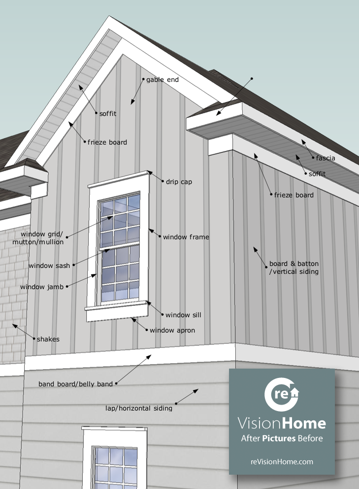 Exterior design visual glossary revisionhome for Home building terms