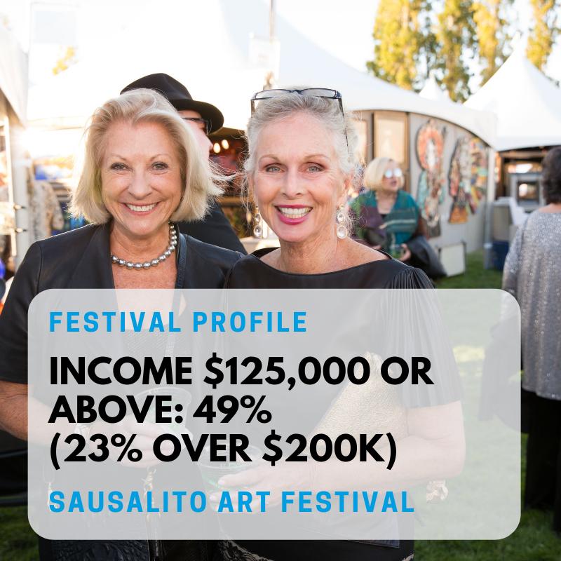 Festival Profile.png