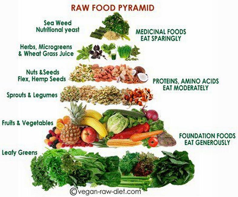 raw-pyramid.jpg