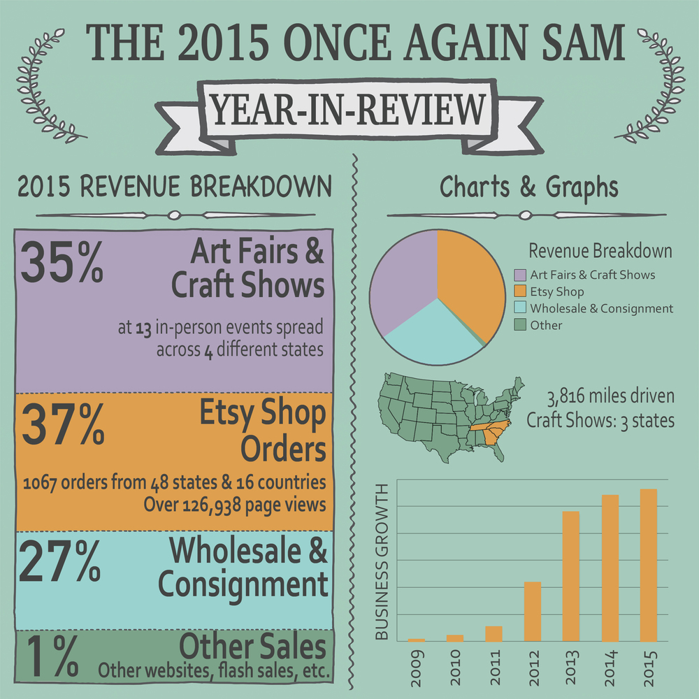 2015 Graphic.jpg