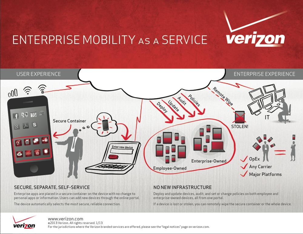 verizon wireless employee discount form pdf