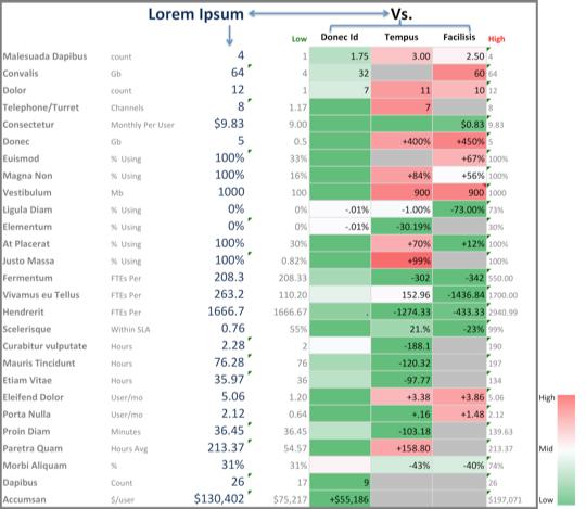 Excel Heatmap Demo.png