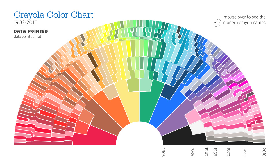 crayola_color_chart_bow.jpg
