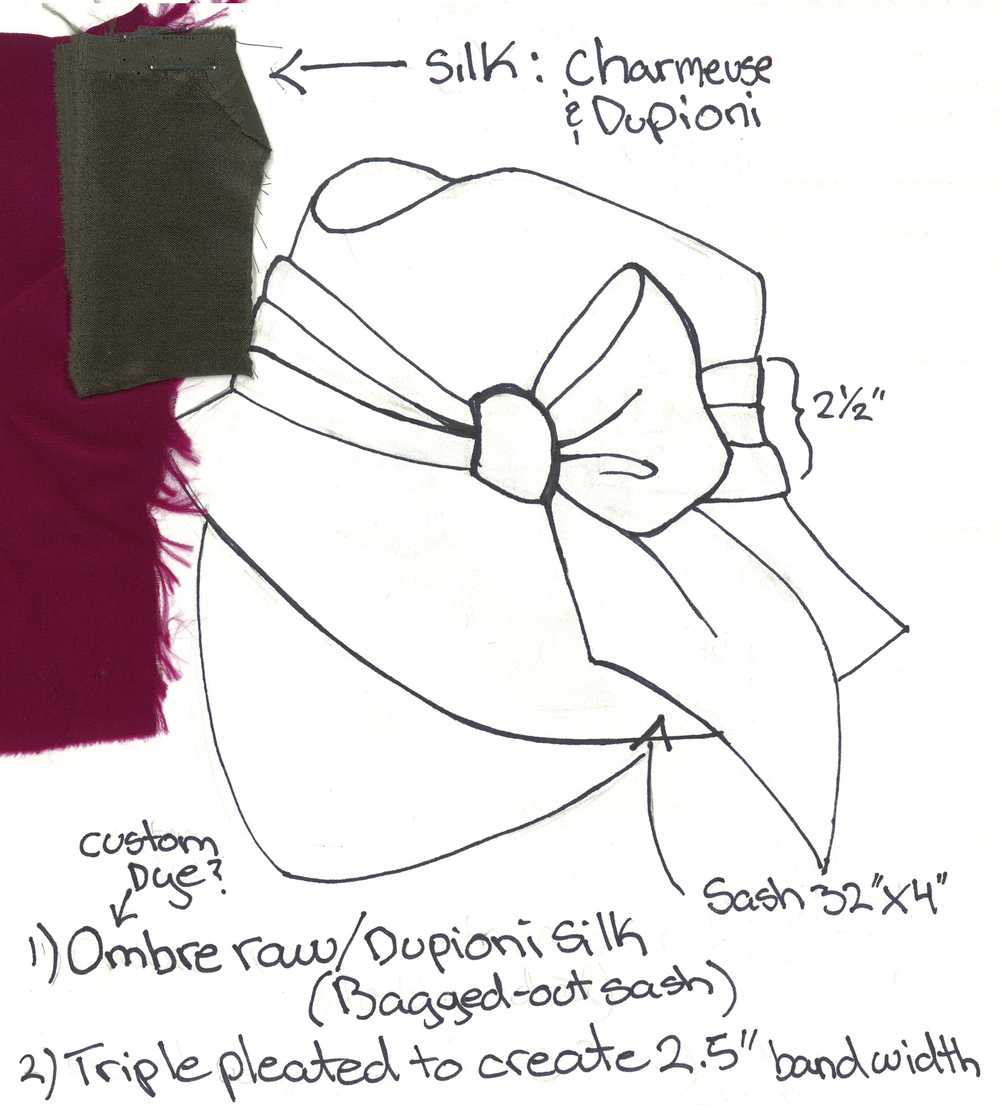 My design inspiration always starts as a fabric swatch, magazine tear out, or a hand rendered sketch.