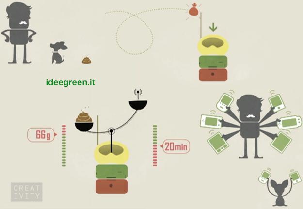 Image from:http://www.ideegreen.it/poo-wifi-internet-gratis-grazie-ai-vostri-cani-4369.html