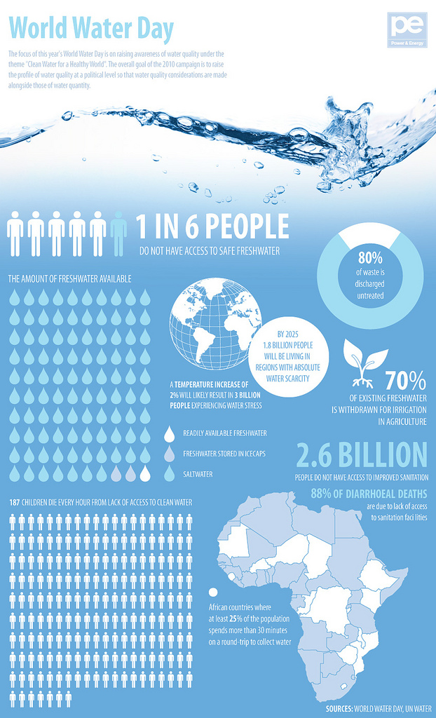 world water day.jpg