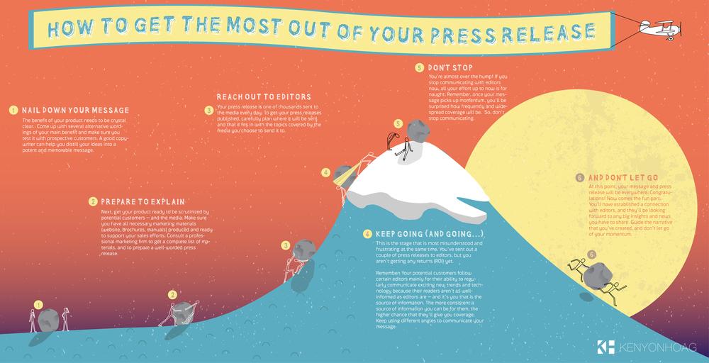 Infographic-Marketing-The_Hump_2.jpg
