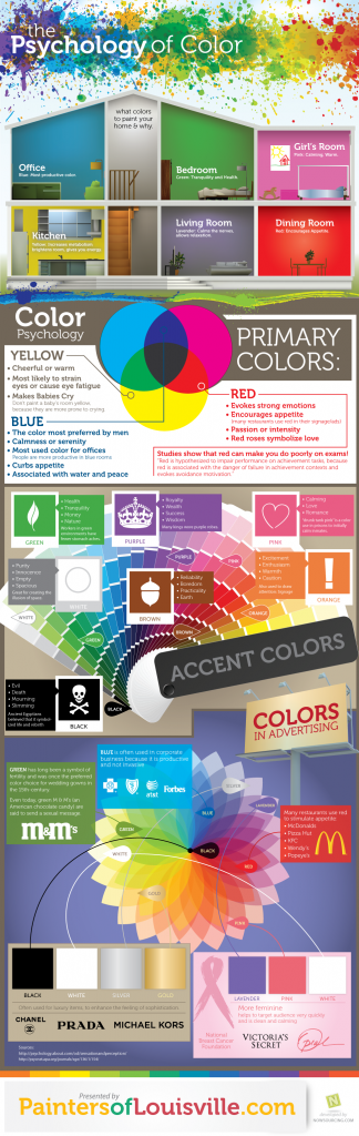 psychology-of-color-1-324x1024.png