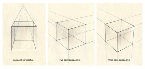 Architecture Drawing Basics fine architecture drawing basics e to design ideas