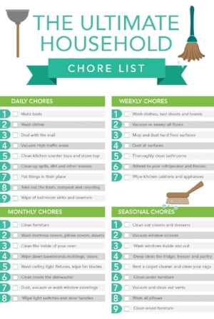 care.com/c/stories/5933/ultimate-household-chore-list/