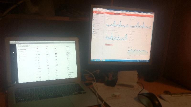 Cnr sıfır nokta org stüdyolarında sıradan bir gün. Fotoğraf mikrodalga fırınla çekilmiş.