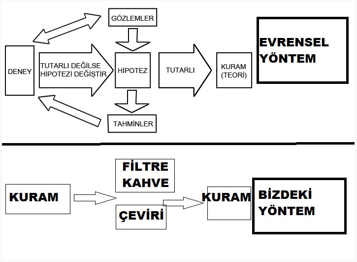Türk akademik dünyası.