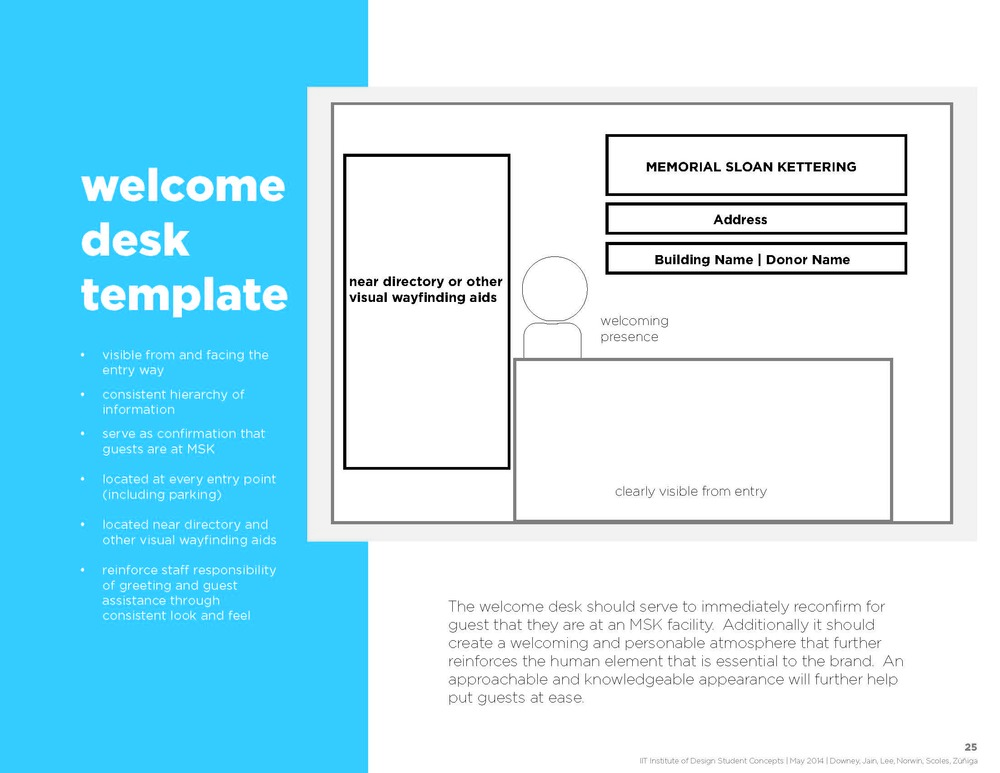 msk wayfinding guide final_Page_25.jpg
