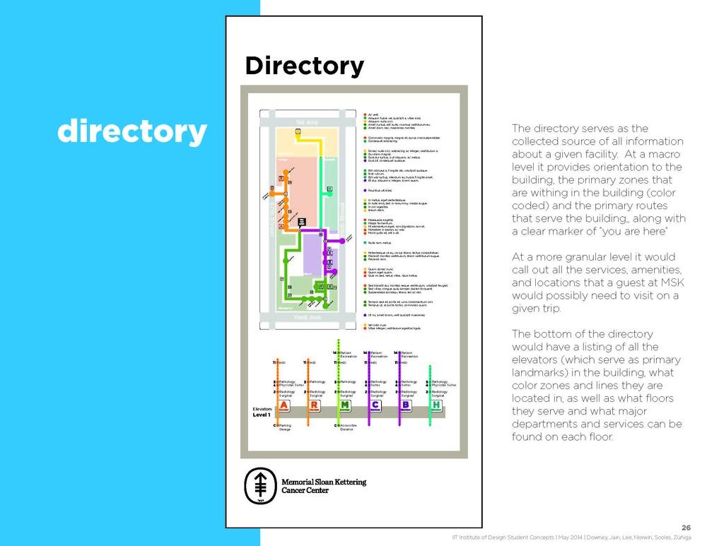 msk wayfinding guide final_Page_26.jpg