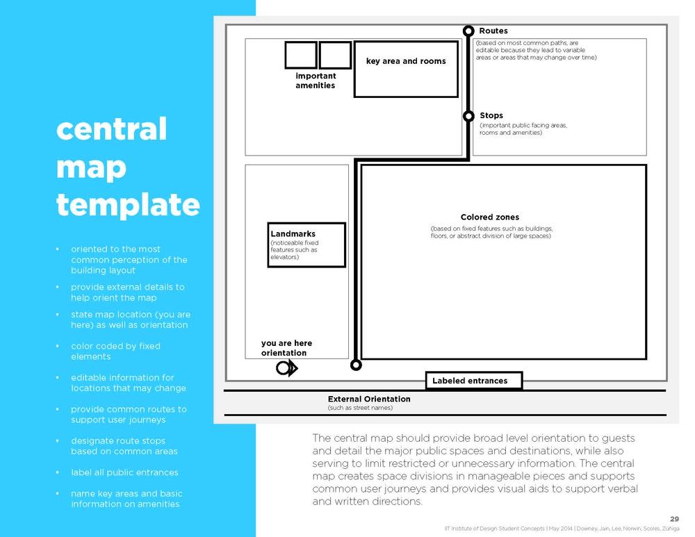 msk wayfinding guide final_Page_29.jpg