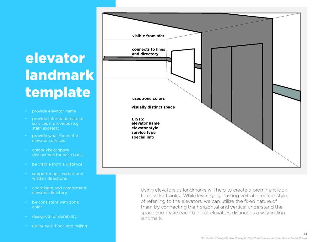 msk wayfinding guide final_Page_31.jpg