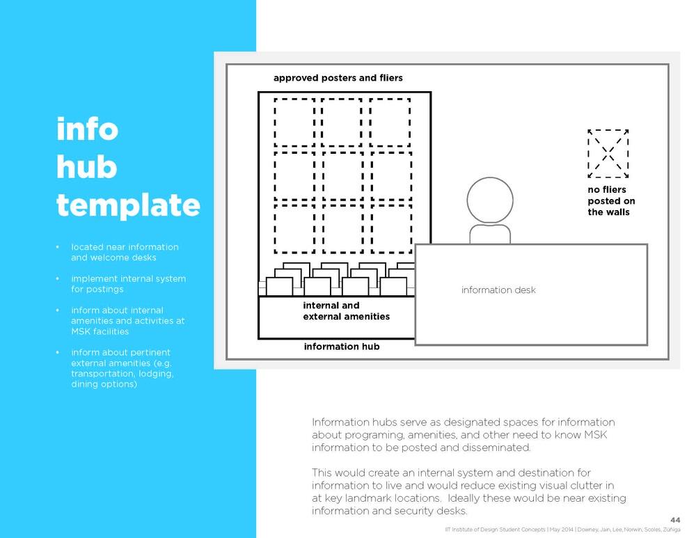 msk wayfinding guide final_Page_44.jpg