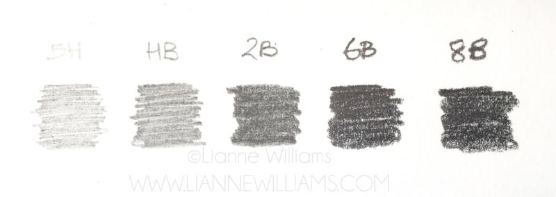 Grades of graphite pencil