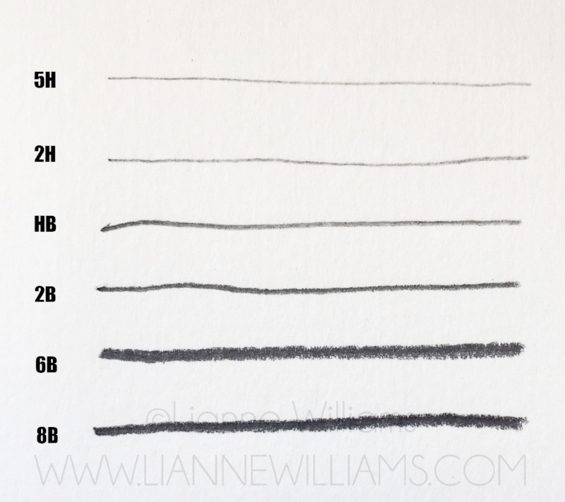 Graphite grades and the marks they make