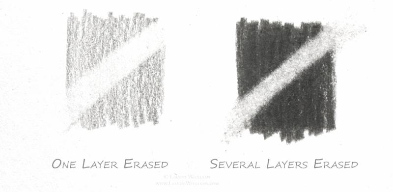 Colour Pencil Technique Erasing