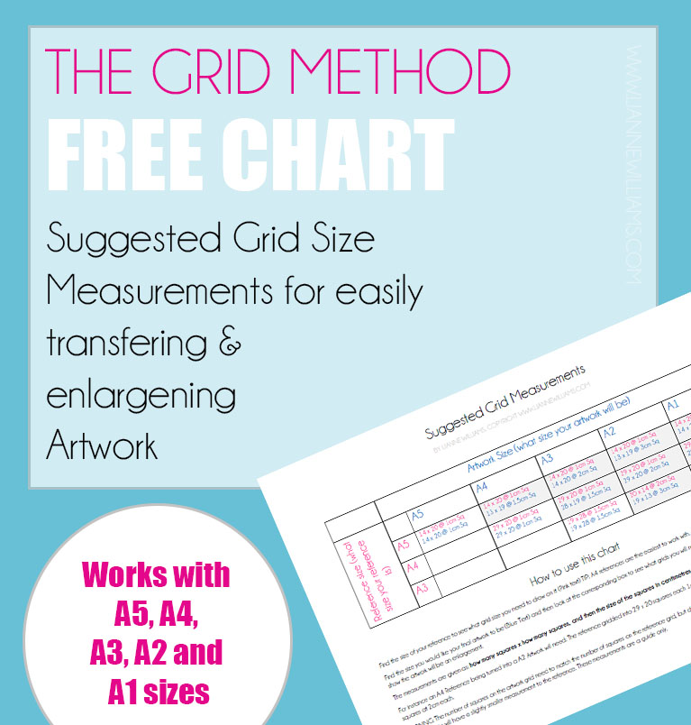 Suggested grid measurements for drawing