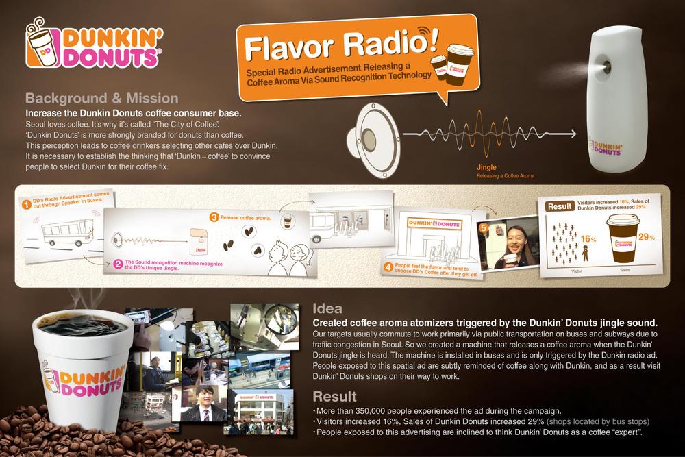 dunkin_donuts_sensorialradio.jpg
