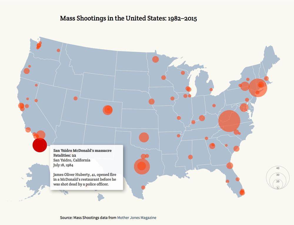 mass shooting for webjpg