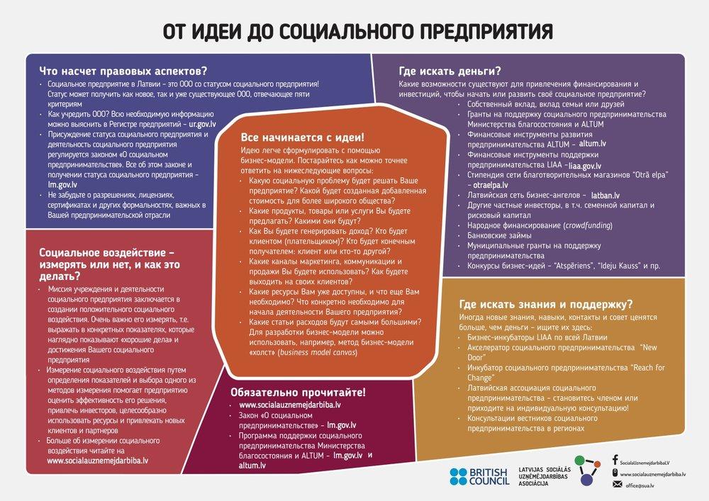 no_idejas_lidz_SUA_RUS.jpg