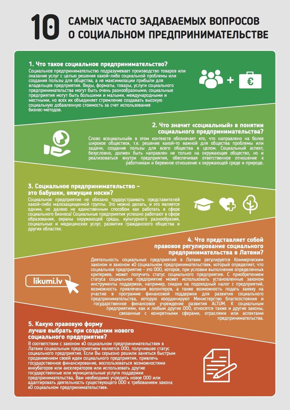10_jautājumi_SUA_rus_01.jpg