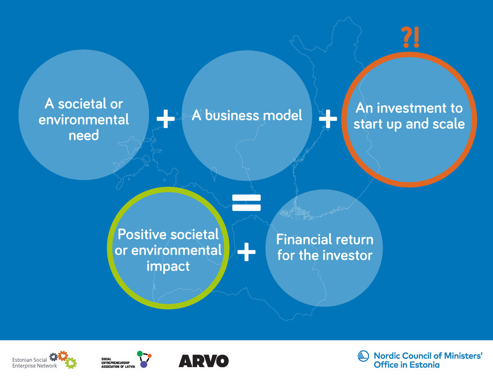 Social impact investment in the Nordic-Baltic region_joonised-01.jpg
