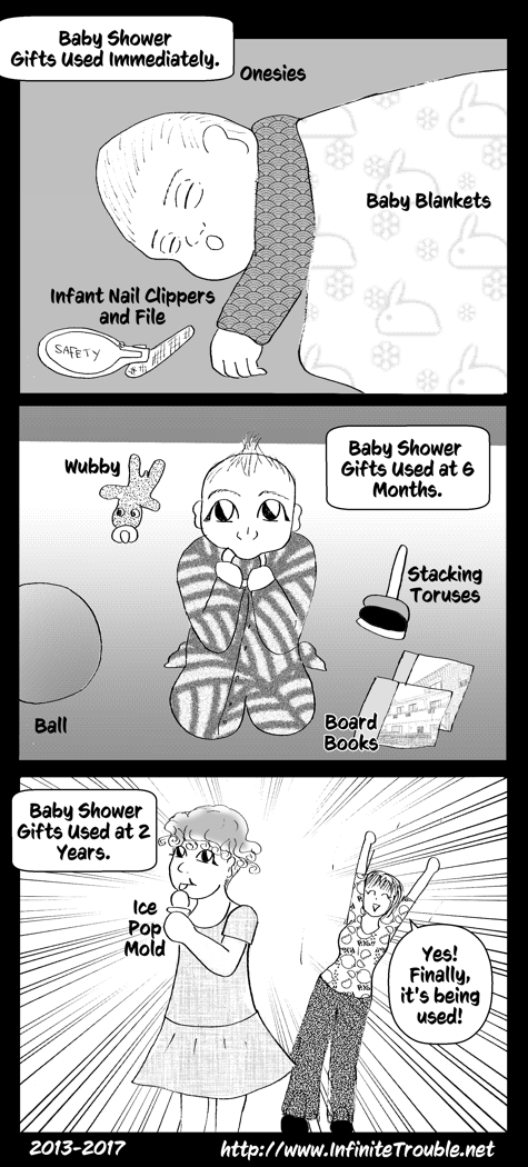 Book 001 - 114 Baby Gift Timeline.png