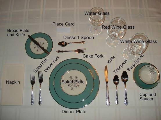 How to set a formal table.